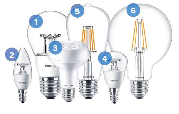 GH verlichting | Waarom LED lampen vergelijken?